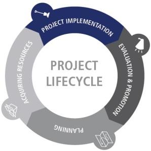 serviceproject_webinargraphic_EN-04