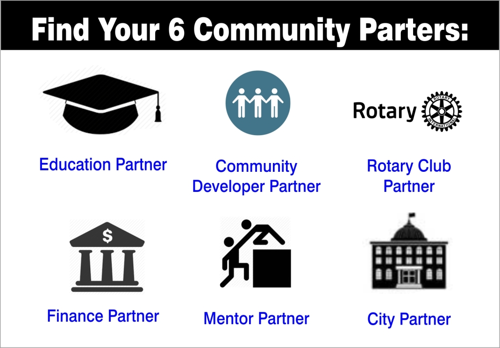 empower entrepreneurs in your community rotary service connections